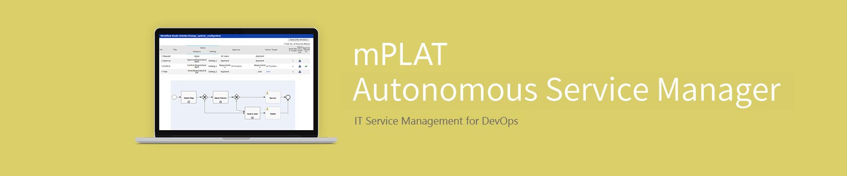 mPLAT Service Manager